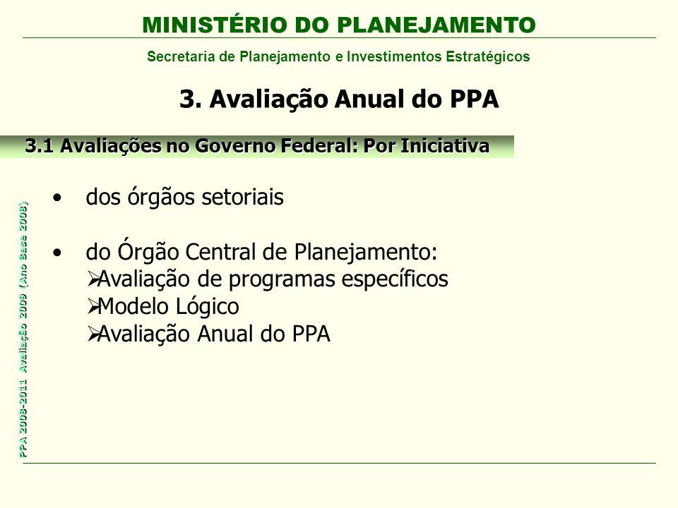 MINISTÉRIO DO PLANEJAMENTO Secretaria de Planejamento e Investimentos Estratégicos PPA 2008-2011 Avaliação 2009 (Ano Base 2008) dos órgãos setoriais d