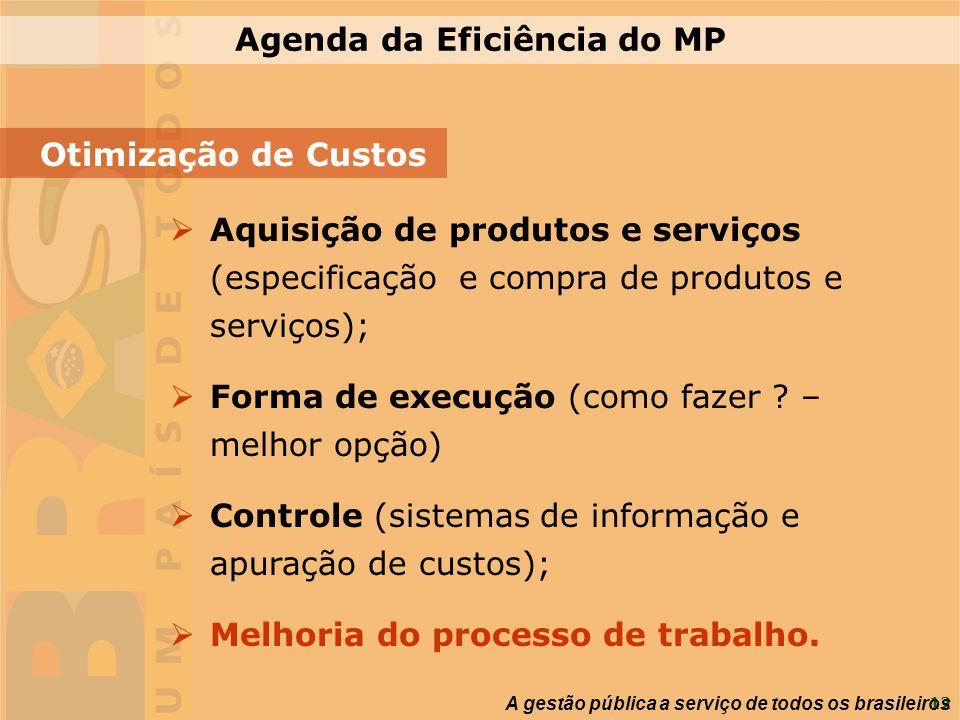 12 Aquisição de produtos e serviços (especificação e compra de produtos e serviços); Forma de execução (como fazer ? – melhor opção) Controle (sistema