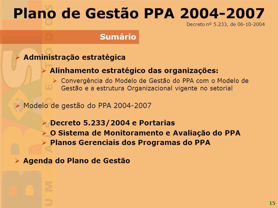 15 Sumário Plano de Gestão PPA 2004-2007 Decreto nº 5.233, de 06-10-2004 Decreto 5.233/2004 e Portarias O Sistema de Monitoramento e Avaliação do PPA