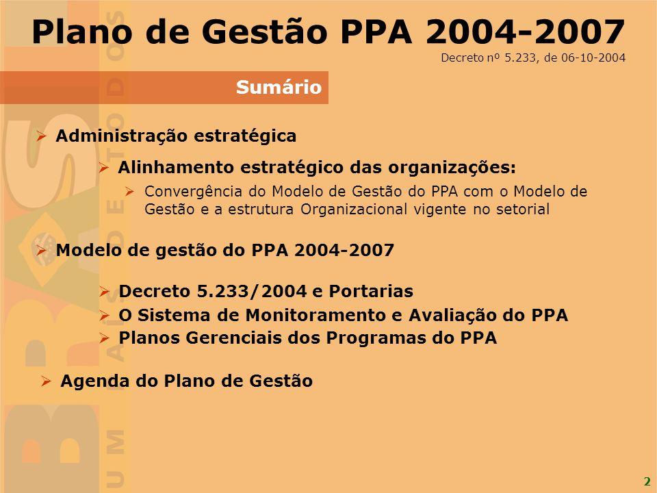2 Sumário Plano de Gestão PPA 2004-2007 Decreto nº 5.233, de 06-10-2004 Decreto 5.233/2004 e Portarias O Sistema de Monitoramento e Avaliação do PPA P