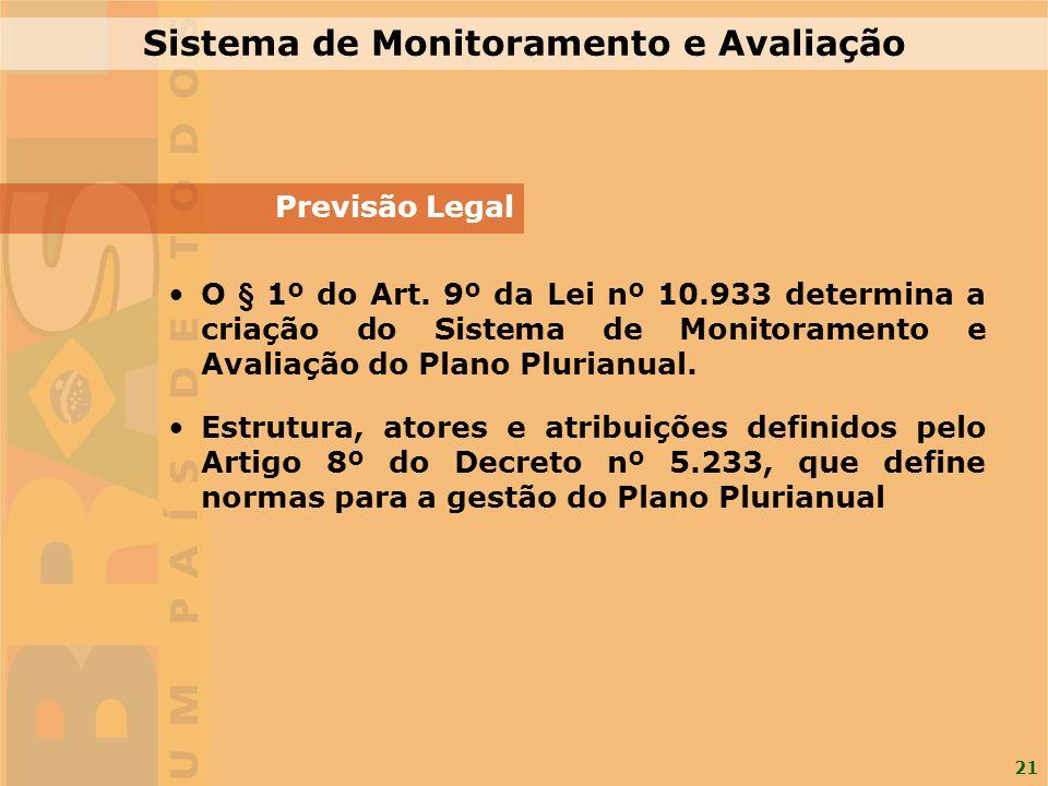 21 O § 1º do Art. 9º da Lei nº 10.933 determina a criação do Sistema de Monitoramento e Avaliação do Plano Plurianual. Estrutura, atores e atribuições