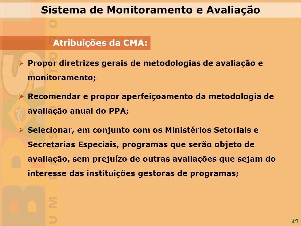 24 Sistema de Monitoramento e Avaliação Atribuições da CMA: Propor diretrizes gerais de metodologias de avaliação e monitoramento; Recomendar e propor