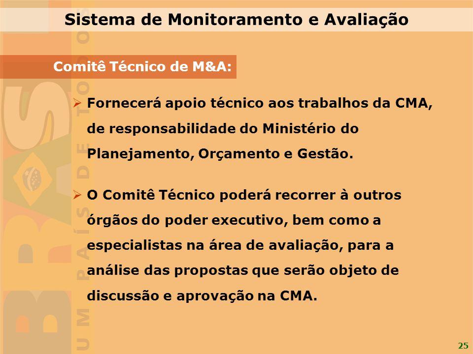 25 Sistema de Monitoramento e Avaliação Comitê Técnico de M&A: Fornecerá apoio técnico aos trabalhos da CMA, de responsabilidade do Ministério do Plan
