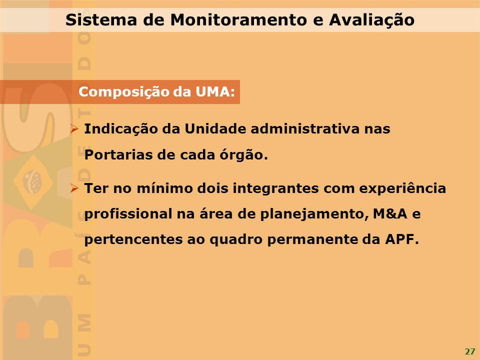 27 Sistema de Monitoramento e Avaliação Composição da UMA: Indicação da Unidade administrativa nas Portarias de cada órgão. Ter no mínimo dois integra