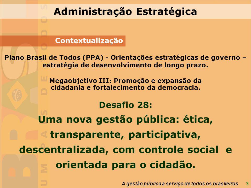 3 A gestão pública a serviço de todos os brasileiros Contextualização Plano Brasil de Todos (PPA) - Orientações estratégicas de governo – estratégia d
