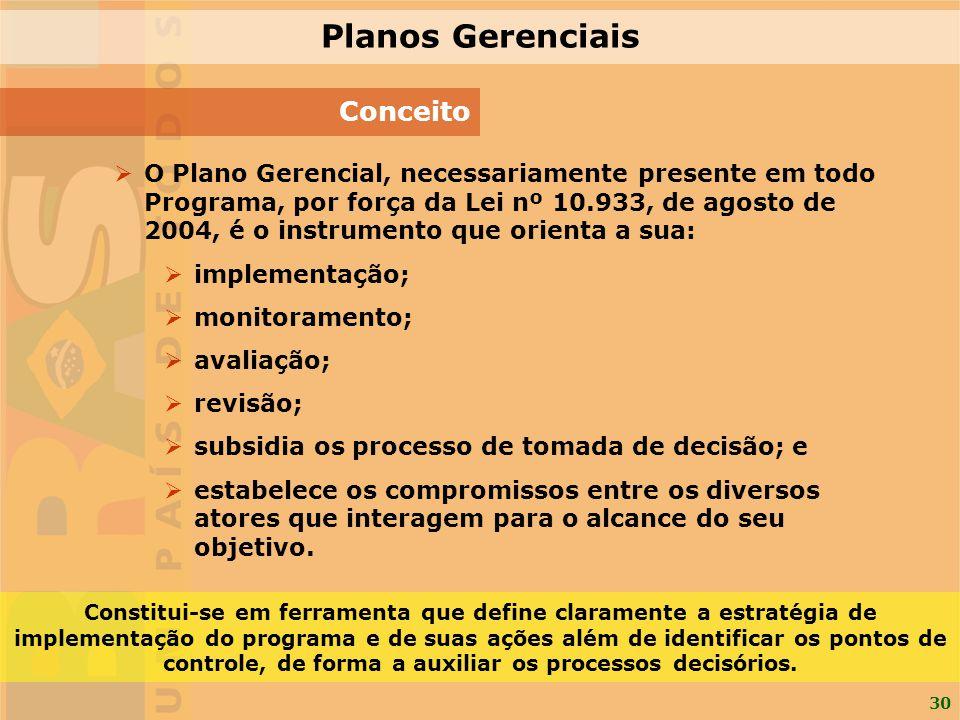 30 O Plano Gerencial, necessariamente presente em todo Programa, por força da Lei nº 10.933, de agosto de 2004, é o instrumento que orienta a sua: imp