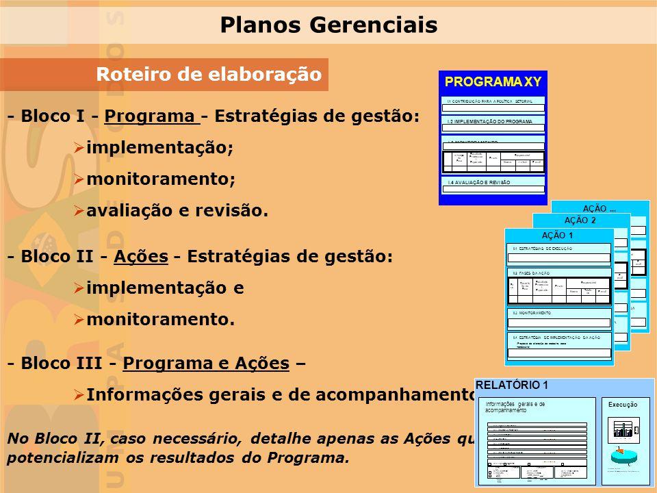 32 Roteiro de elaboração - Bloco I - Programa - Estratégias de gestão: implementação; monitoramento; avaliação e revisão. - Bloco II - Ações - Estraté
