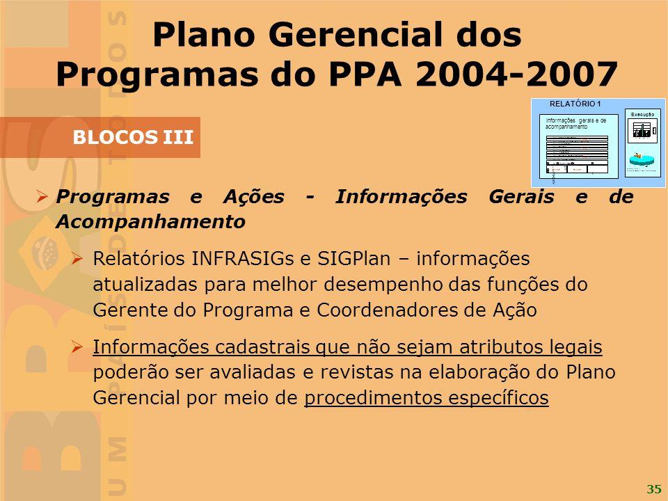 35 Plano Gerencial dos Programas do PPA 2004-2007 BLOCOS III Programas e Ações - Informações Gerais e de Acompanhamento Relatórios INFRASIGs e SIGPlan