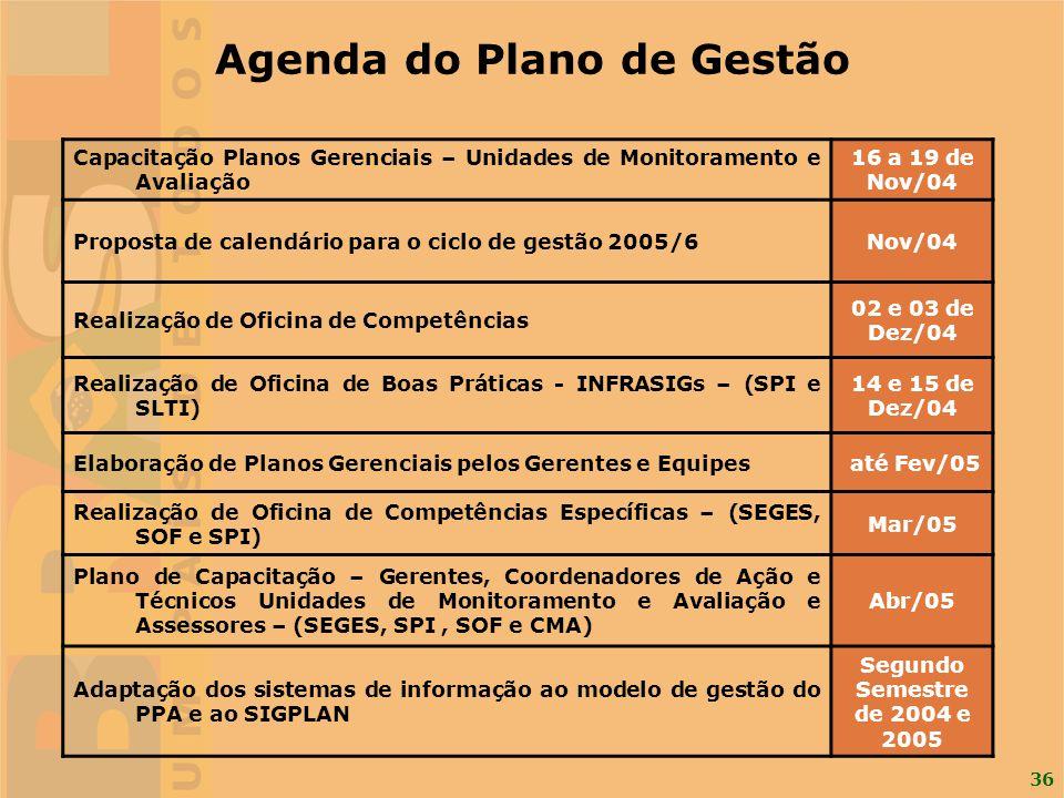 36 Capacitação Planos Gerenciais – Unidades de Monitoramento e Avaliação 16 a 19 de Nov/04 Proposta de calendário para o ciclo de gestão 2005/6Nov/04