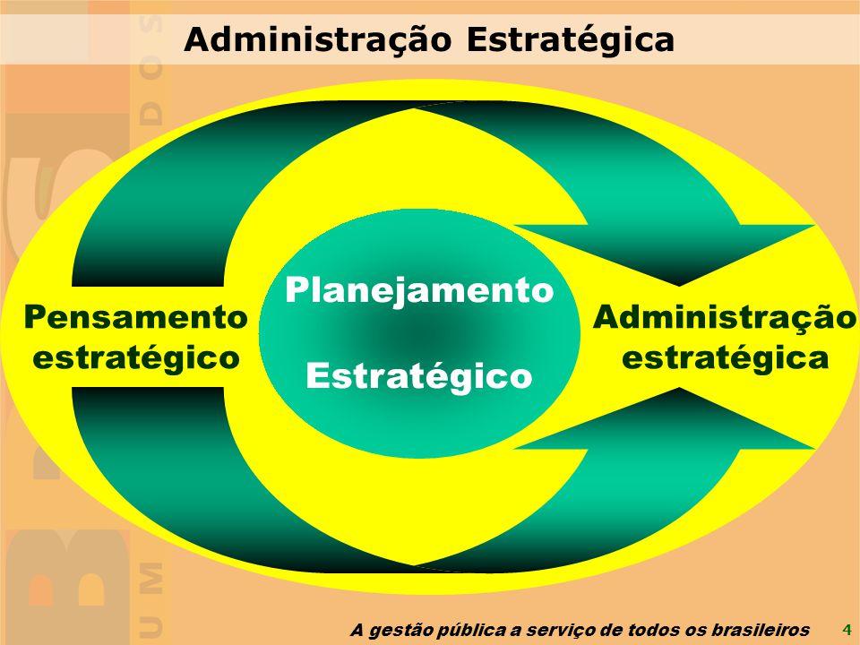4 A gestão pública a serviço de todos os brasileiros Planejamento Estratégico Pensamento estratégico Administração estratégica Administração Estratégi