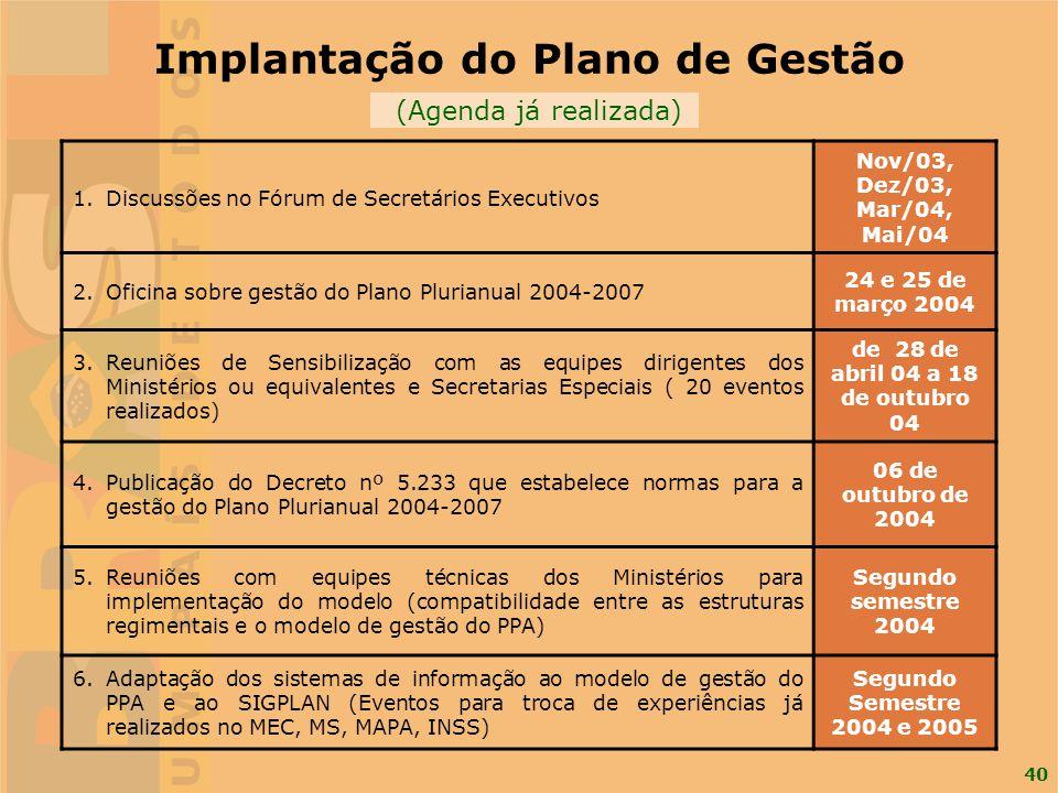 40 1.Discussões no Fórum de Secretários Executivos Nov/03, Dez/03, Mar/04, Mai/04 2.Oficina sobre gestão do Plano Plurianual 2004-2007 24 e 25 de març