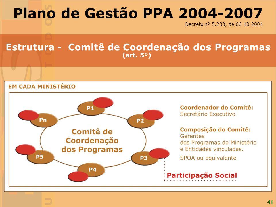 41 Estrutura - Comitê de Coordenação dos Programas (art. 5º) Plano de Gestão PPA 2004-2007 Decreto nº 5.233, de 06-10-2004