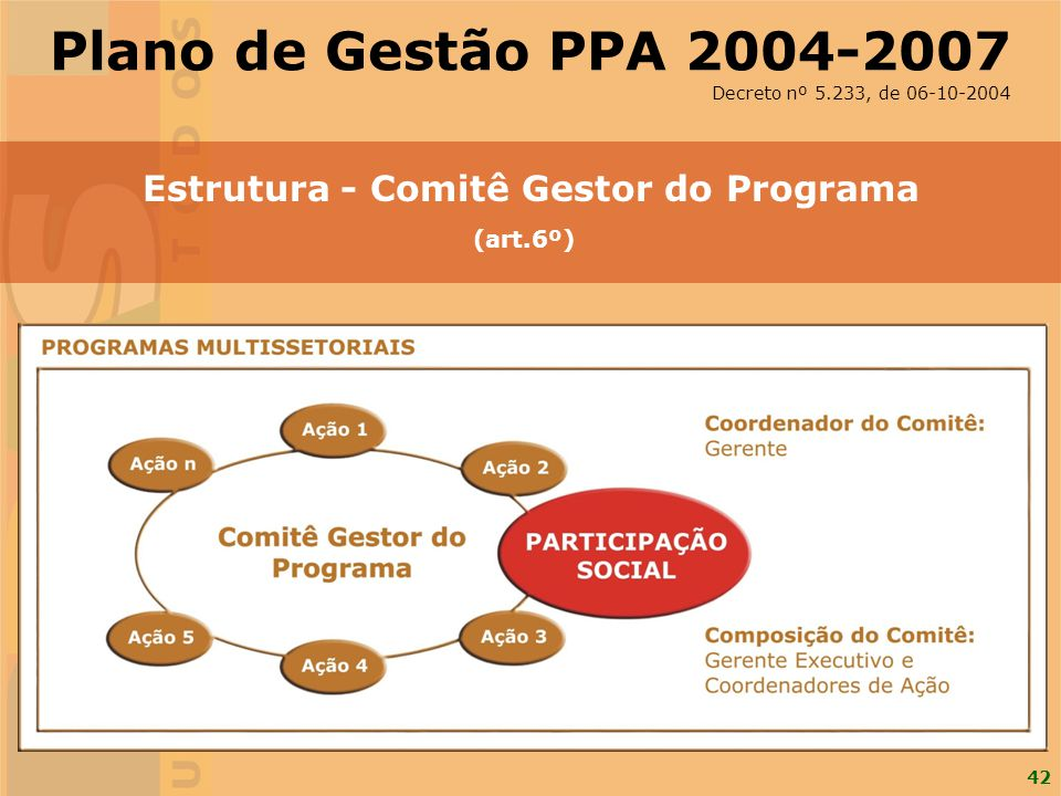 42 Estrutura - Comitê Gestor do Programa (art.6º) Plano de Gestão PPA 2004-2007 Decreto nº 5.233, de 06-10-2004