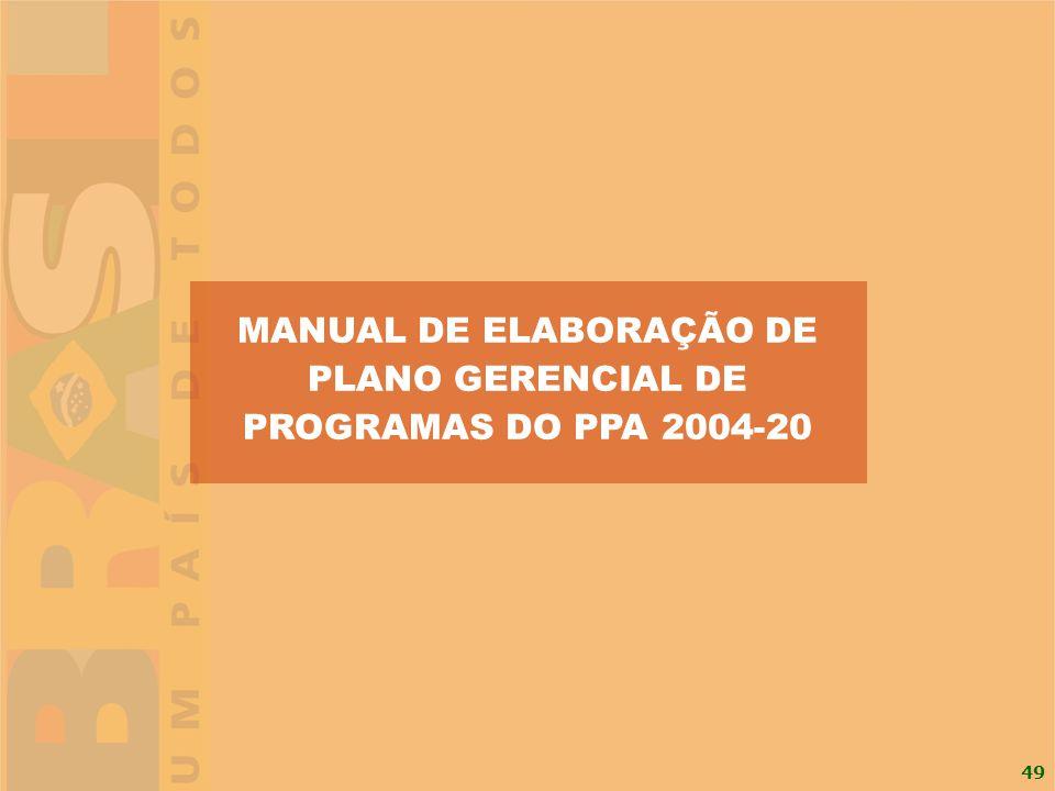 49 MANUAL DE ELABORAÇÃO DE PLANO GERENCIAL DE PROGRAMAS DO PPA 2004-20