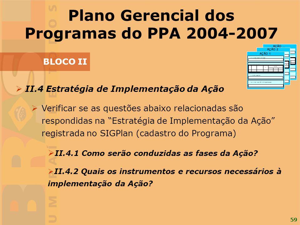 59 Plano Gerencial dos Programas do PPA 2004-2007 BLOCO II II.4 Estratégia de Implementação da Ação Verificar se as questões abaixo relacionadas são r