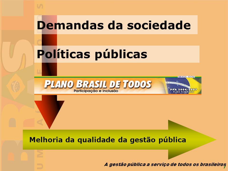 7 Melhoria da qualidade da gestão pública Políticas públicas Demandas da sociedade A gestão pública a serviço de todos os brasileiros