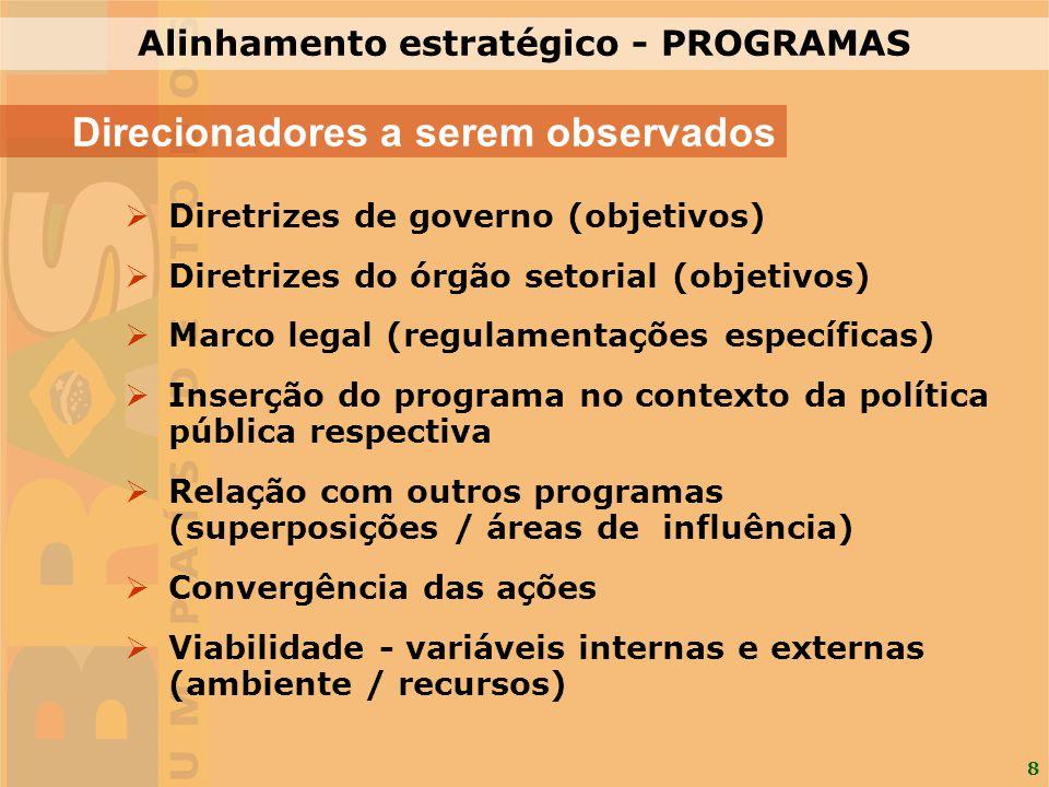 8 Diretrizes de governo (objetivos) Diretrizes do órgão setorial (objetivos) Marco legal (regulamentações específicas) Inserção do programa no context