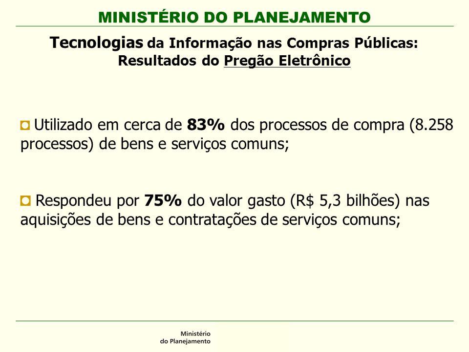 MINISTÉRIO DO PLANEJAMENTO N No período de 2003 a 2008, em média, foram transferidos a estados e municípios cerca de R$ 12,6 bilhões (81,5%); N Nesse período, em média, foram transferidos às entidades privadas sem fins lucrativos cerca de R$ 2,5 bilhões (18,5%).