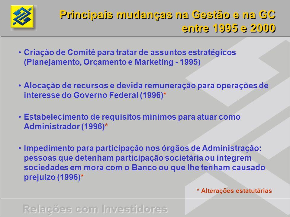 Relações com Investidores Principais mudanças na Gestão e na GC entre 1995 e 2000 Principais mudanças na Gestão e na GC entre 1995 e 2000 Criação de Comitê para tratar de assuntos estratégicos (Planejamento, Orçamento e Marketing - 1995) Alocação de recursos e devida remuneração para operações de interesse do Governo Federal (1996)* Estabelecimento de requisitos mínimos para atuar como Administrador (1996)* Impedimento para participação nos órgãos de Administração: pessoas que detenham participação societária ou integrem sociedades em mora com o Banco ou que lhe tenham causado prejuízo (1996)* * Alterações estatutárias