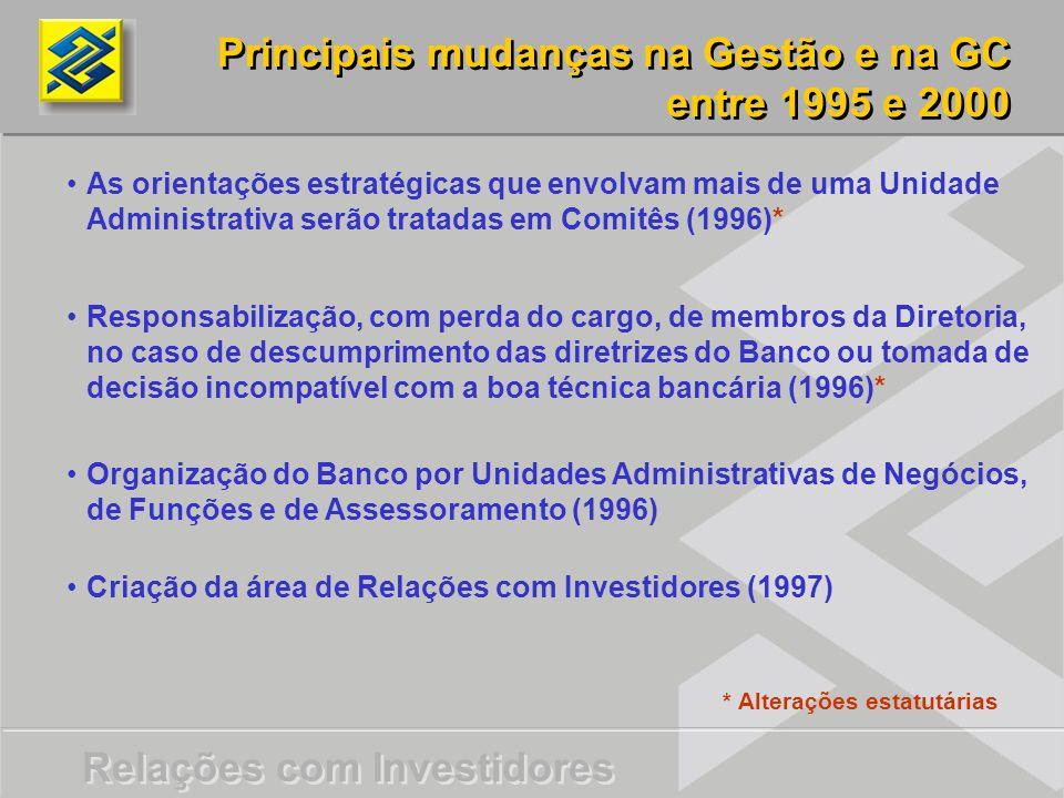 Relações com Investidores As orientações estratégicas que envolvam mais de uma Unidade Administrativa serão tratadas em Comitês (1996)* Responsabilização, com perda do cargo, de membros da Diretoria, no caso de descumprimento das diretrizes do Banco ou tomada de decisão incompatível com a boa técnica bancária (1996)* Principais mudanças na Gestão e na GC entre 1995 e 2000 Principais mudanças na Gestão e na GC entre 1995 e 2000 Organização do Banco por Unidades Administrativas de Negócios, de Funções e de Assessoramento (1996) Criação da área de Relações com Investidores (1997) * Alterações estatutárias