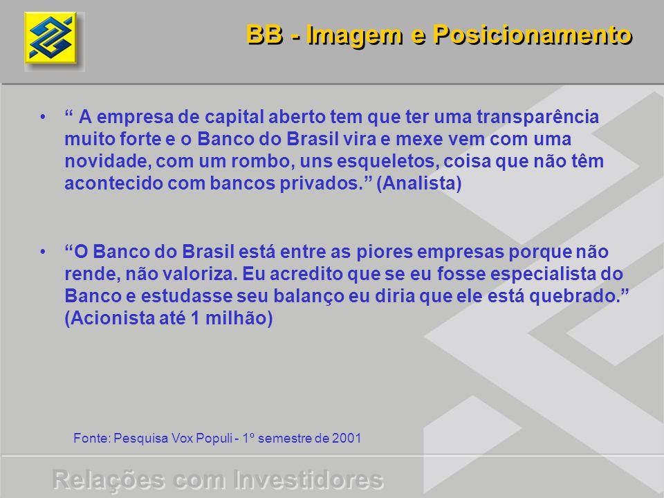 Relações com Investidores A empresa de capital aberto tem que ter uma transparência muito forte e o Banco do Brasil vira e mexe vem com uma novidade, com um rombo, uns esqueletos, coisa que não têm acontecido com bancos privados.