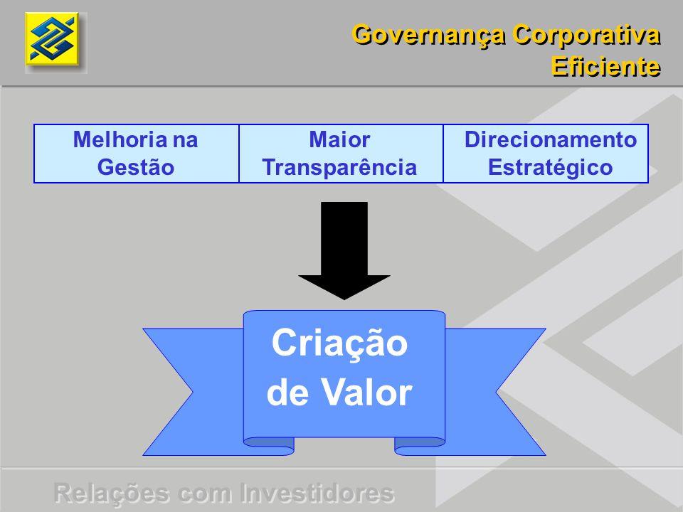 Relações com Investidores Criação de Valor Governança Corporativa Eficiente Melhoria na Gestão Direcionamento Estratégico Maior Transparência