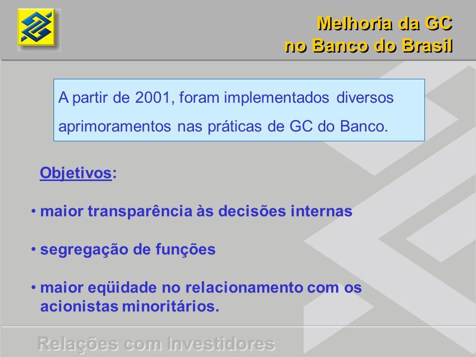 Relações com Investidores Objetivos: maior transparência às decisões internas segregação de funções maior eqüidade no relacionamento com os acionistas