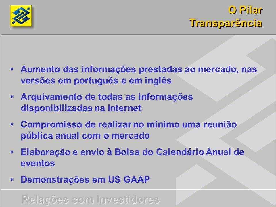 Relações com Investidores Aumento das informações prestadas ao mercado, nas versões em português e em inglês Arquivamento de todas as informações disp