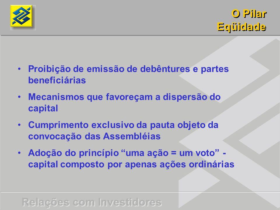 Relações com Investidores O Pilar Eqüidade O Pilar Eqüidade Proibição de emissão de debêntures e partes beneficiárias Mecanismos que favoreçam a dispe
