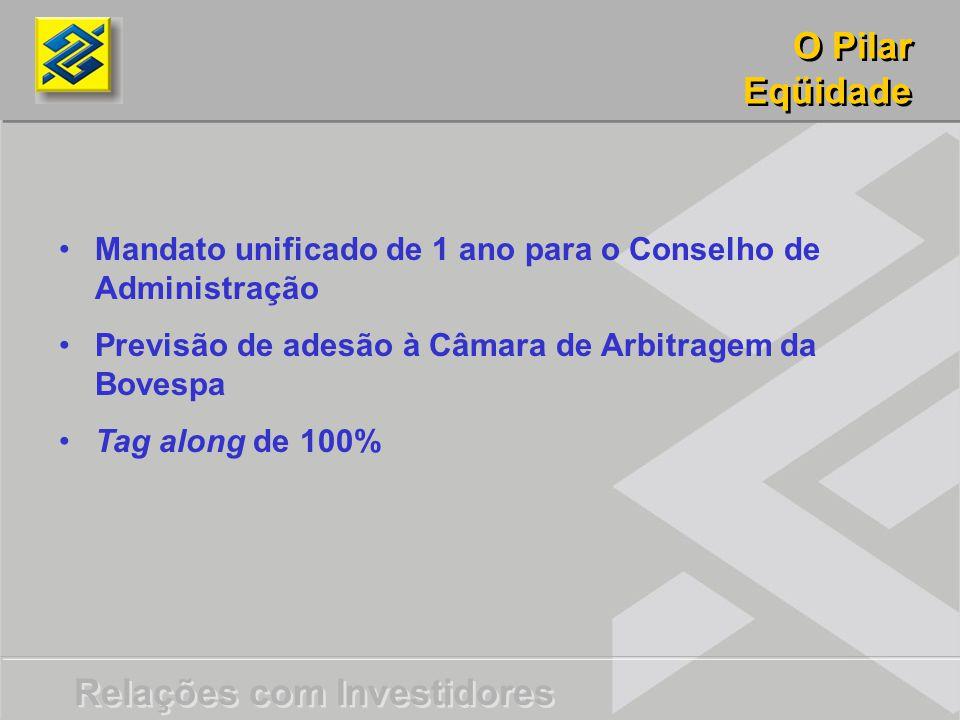 Relações com Investidores Mandato unificado de 1 ano para o Conselho de Administração Previsão de adesão à Câmara de Arbitragem da Bovespa Tag along d