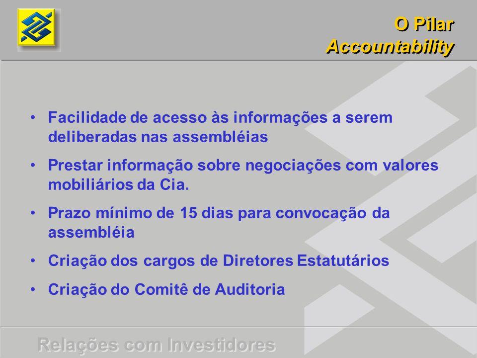 Relações com Investidores O Pilar Accountability O Pilar Accountability Facilidade de acesso às informações a serem deliberadas nas assembléias Prestar informação sobre negociações com valores mobiliários da Cia.