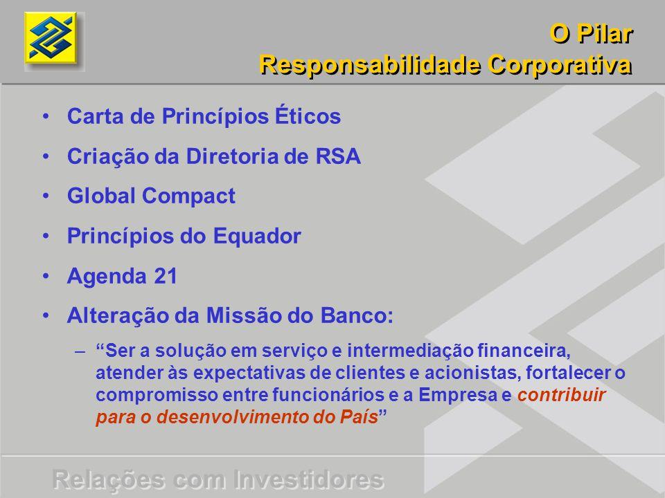 Relações com Investidores O Pilar Responsabilidade Corporativa O Pilar Responsabilidade Corporativa Carta de Princípios Éticos Criação da Diretoria de