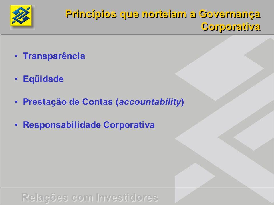 Relações com Investidores Transparência Eqüidade Prestação de Contas (accountability) Responsabilidade Corporativa Princípios que norteiam a Governanç