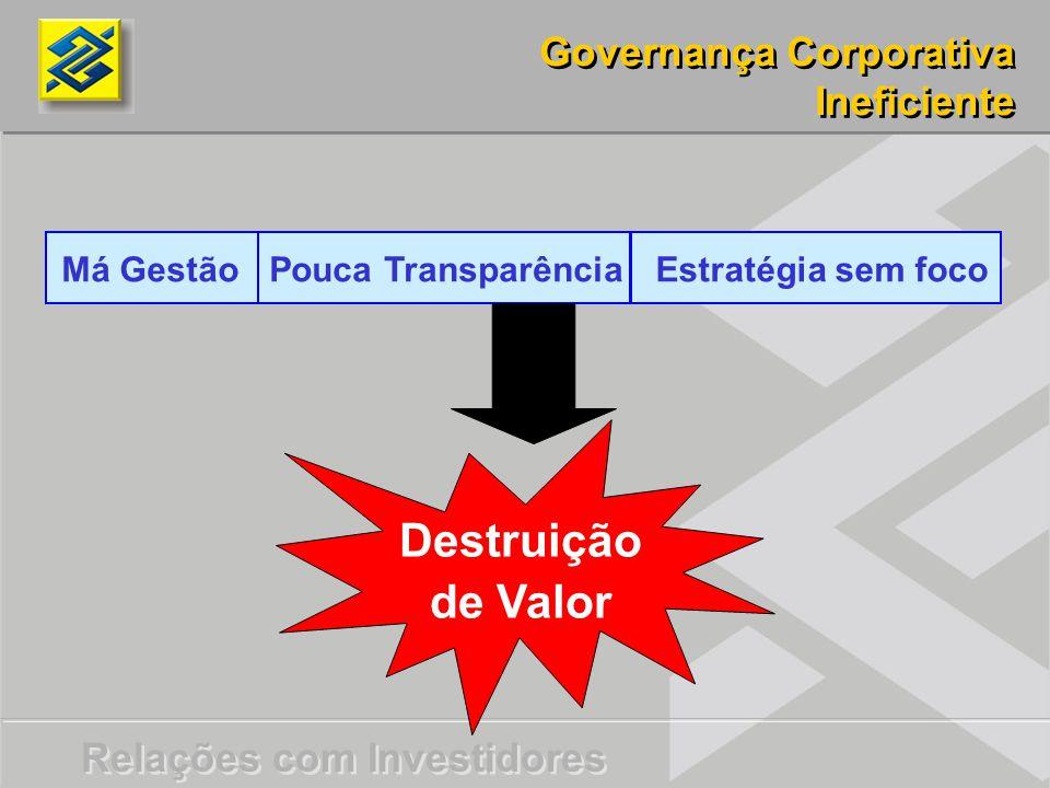 Relações com Investidores Má GestãoPouca TransparênciaEstratégia sem foco Destruição de Valor Governança Corporativa Ineficiente