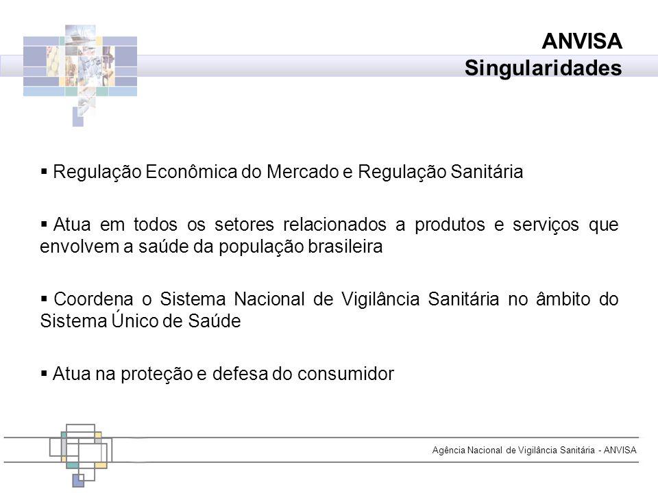 Agência Nacional de Vigilância Sanitária - ANVISA ANVISA Singularidades Regulação Econômica do Mercado e Regulação Sanitária Atua em todos os setores