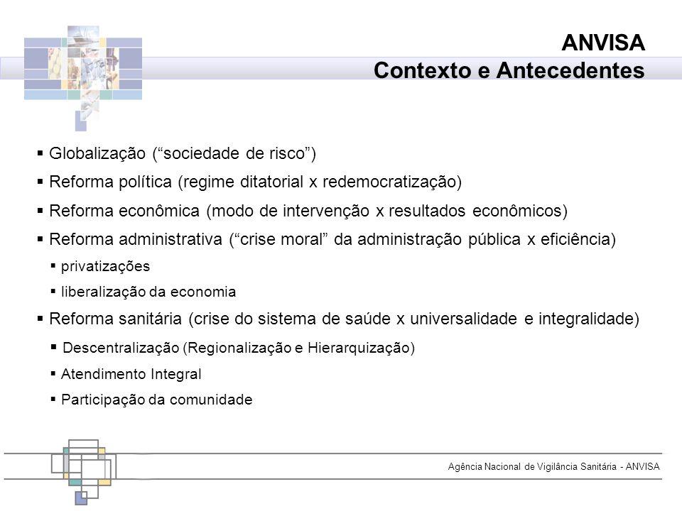 Agência Nacional de Vigilância Sanitária - ANVISA Globalização (sociedade de risco) Reforma política (regime ditatorial x redemocratização) Reforma ec