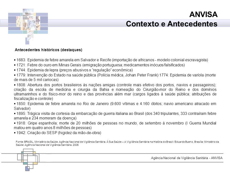 Agência Nacional de Vigilância Sanitária - ANVISA Fonte: BRASIL, Ministério da Saúde. Agência Nacional de Vigilância Sanitária. À Sua Saúde – A Vigilâ