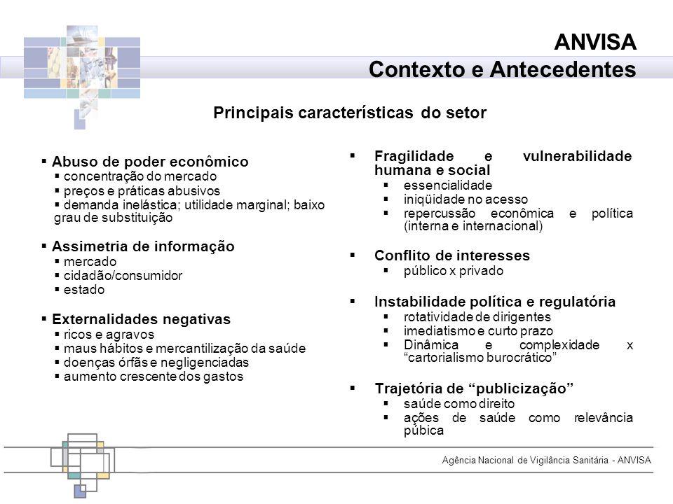 Agência Nacional de Vigilância Sanitária - ANVISA Abuso de poder econômico concentração do mercado preços e práticas abusivos demanda inelástica; util