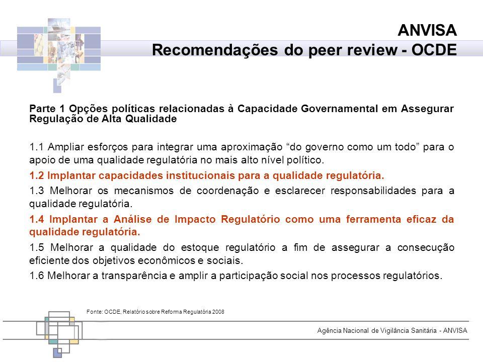 Agência Nacional de Vigilância Sanitária - ANVISA ANVISA Recomendações do peer review - OCDE Parte 1 Opções políticas relacionadas à Capacidade Govern