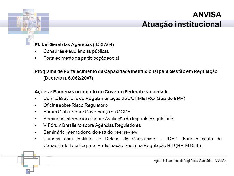 PL Lei Geral das Agências (3.337/04) Consultas e audiências públicas Fortalecimento da participação social Programa de Fortalecimento da Capacidade In