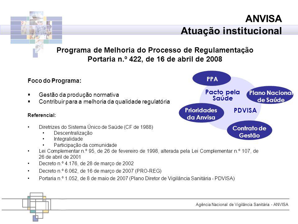 Foco do Programa: Gestão da produção normativa Contribuir para a melhoria da qualidade regulatória Referencial: Diretrizes do Sistema Único de Saúde (
