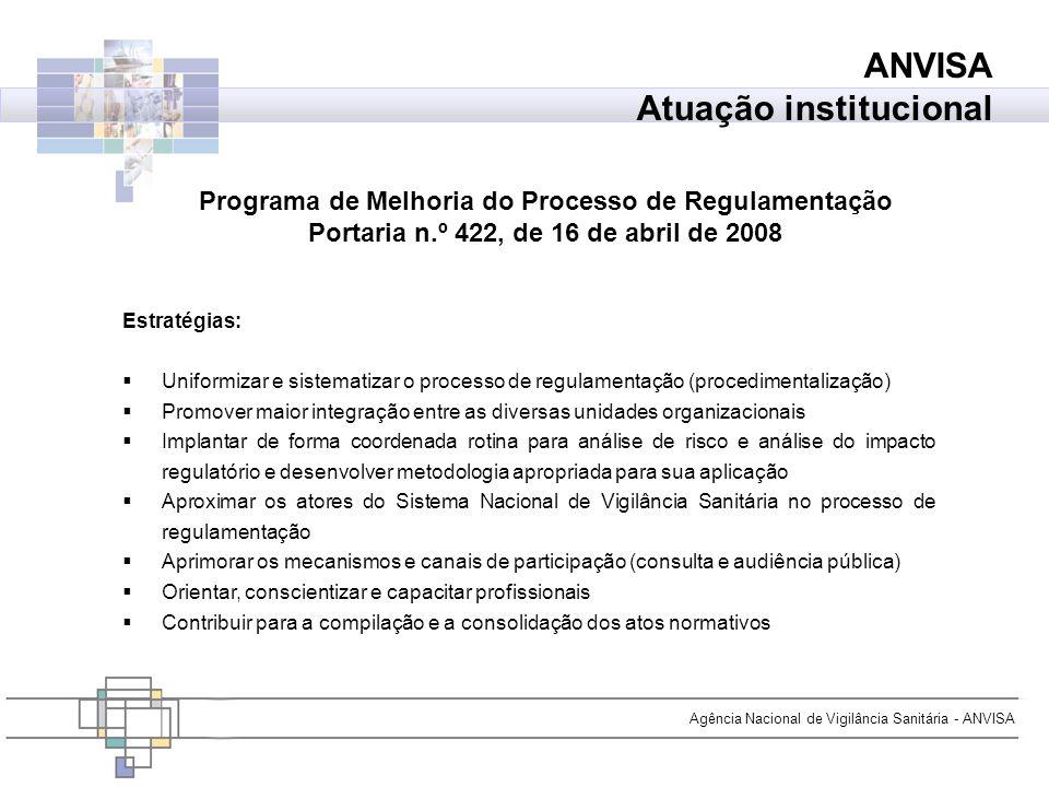 Agência Nacional de Vigilância Sanitária - ANVISA Estratégias: Uniformizar e sistematizar o processo de regulamentação (procedimentalização) Promover