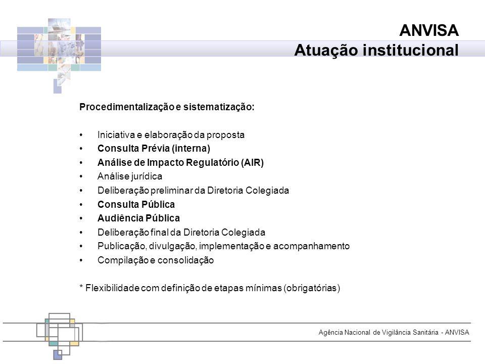 Agência Nacional de Vigilância Sanitária - ANVISA ANVISA Atuação institucional Procedimentalização e sistematização: Iniciativa e elaboração da propos