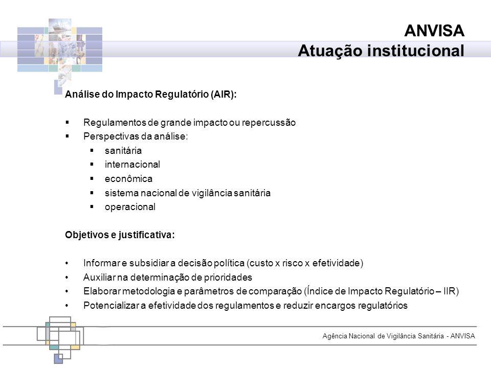 Agência Nacional de Vigilância Sanitária - ANVISA ANVISA Atuação institucional Análise do Impacto Regulatório (AIR): Regulamentos de grande impacto ou