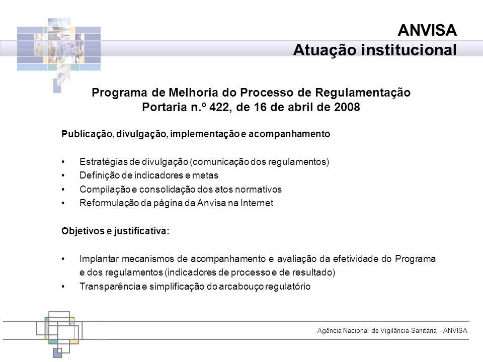 Agência Nacional de Vigilância Sanitária - ANVISA ANVISA Atuação institucional Publicação, divulgação, implementação e acompanhamento Estratégias de d