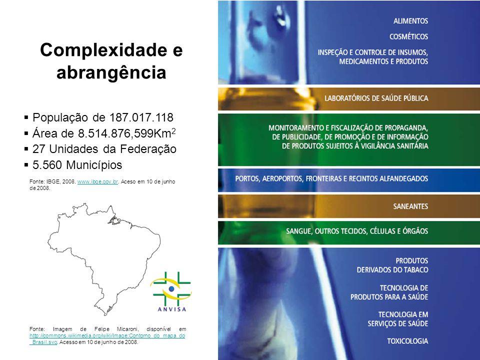 Agência Nacional de Vigilância Sanitária - ANVISA Fonte: BRASIL, Ministério da Saúde.