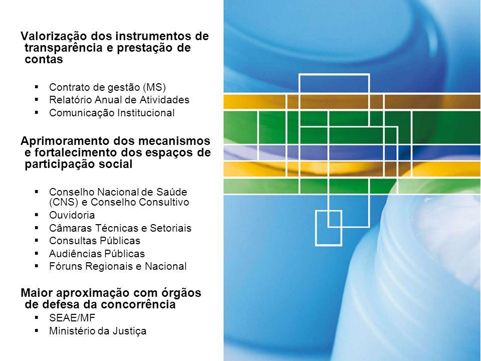 Valorização dos instrumentos de transparência e prestação de contas Contrato de gestão (MS) Relatório Anual de Atividades Comunicação Institucional Ap