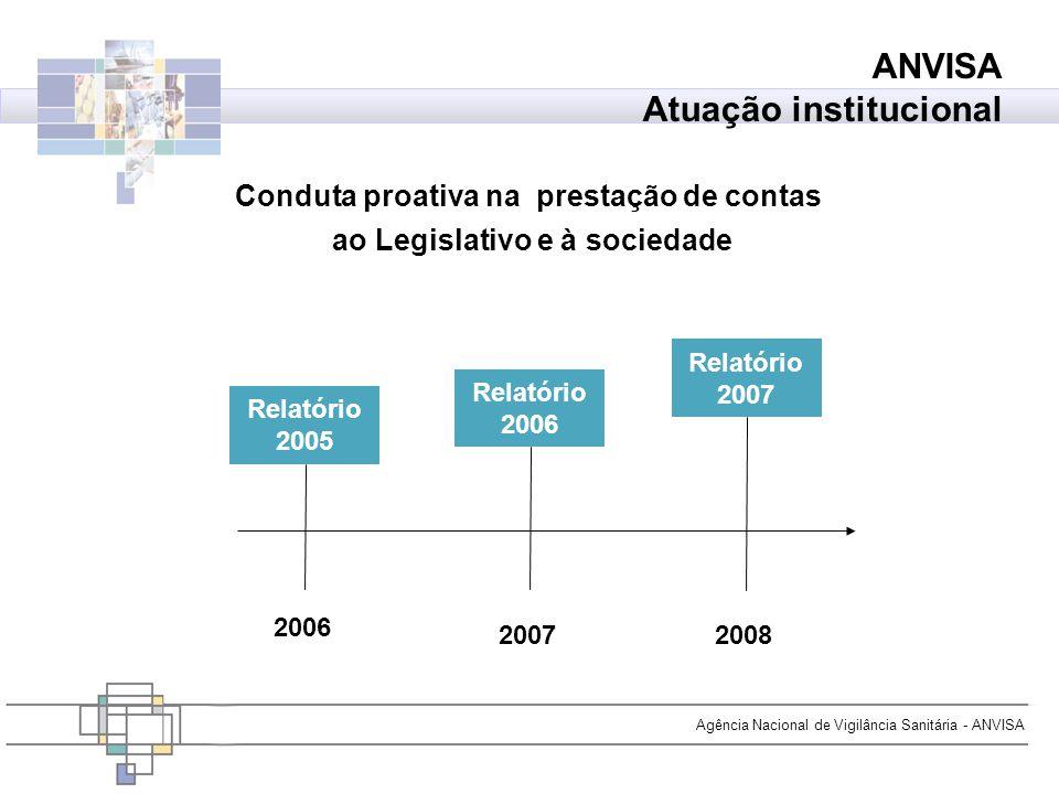 Agência Nacional de Vigilância Sanitária - ANVISA Conduta proativa na prestação de contas ao Legislativo e à sociedade Relatório 2005 2006 Relatório 2