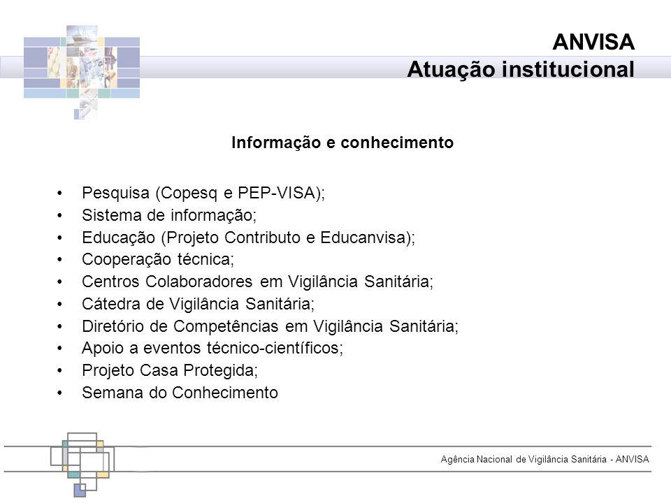 Agência Nacional de Vigilância Sanitária - ANVISA Informação e conhecimento Pesquisa (Copesq e PEP-VISA); Sistema de informação; Educação (Projeto Con