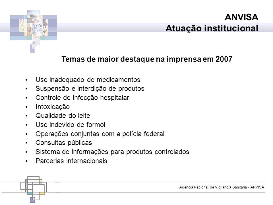 Agência Nacional de Vigilância Sanitária - ANVISA Temas de maior destaque na imprensa em 2007 Uso inadequado de medicamentos Suspensão e interdição de